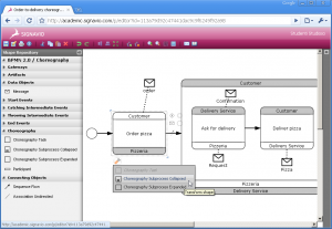 BPMN 2.0 Choreography Diagram