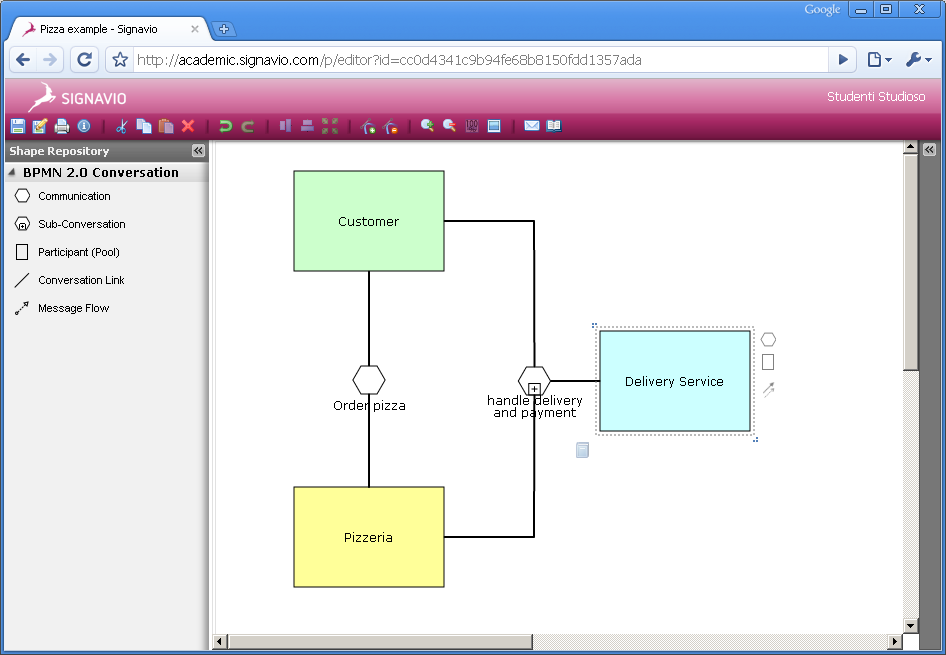 Bpmnfo blog archive bpmn 20 a sneak preview bpmn 20 conversation diagram ccuart Image collections